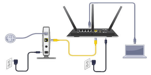 Broadband Setup & Troubleshooting